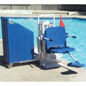 Parts Pool Access Lifts