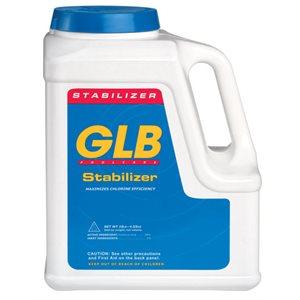 Chlorine Stabilizers