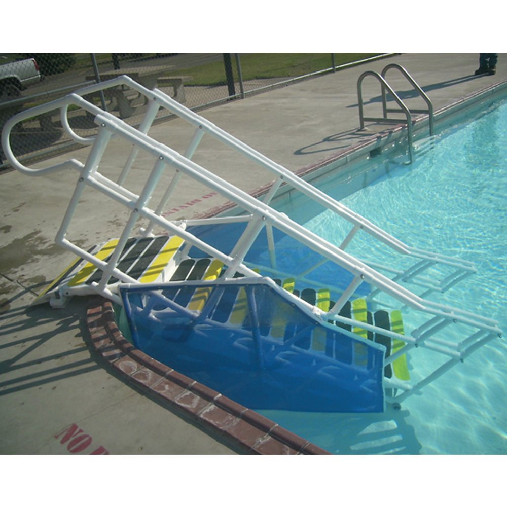 Ada Compliance For Public Swimming Pools