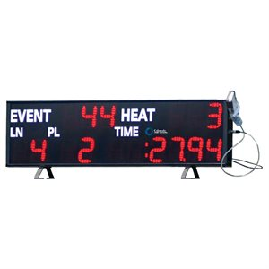 Colorado Mini LED Scoreboard, Event / Heat & Lane / Place / Time
